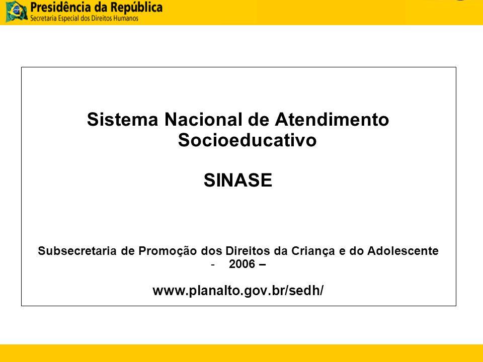 Sistema Nacional de Atendimento Socioeducativo SINASE Subsecretaria de Promoção dos Direitos da Criança e do Adolescente -2006 – www.planalto.gov.br/sedh/
