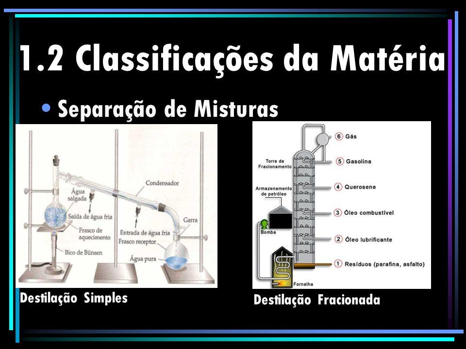 1.2 Classificações da Matéria Separação de Misturas Destilação Simples Destilação Fracionada