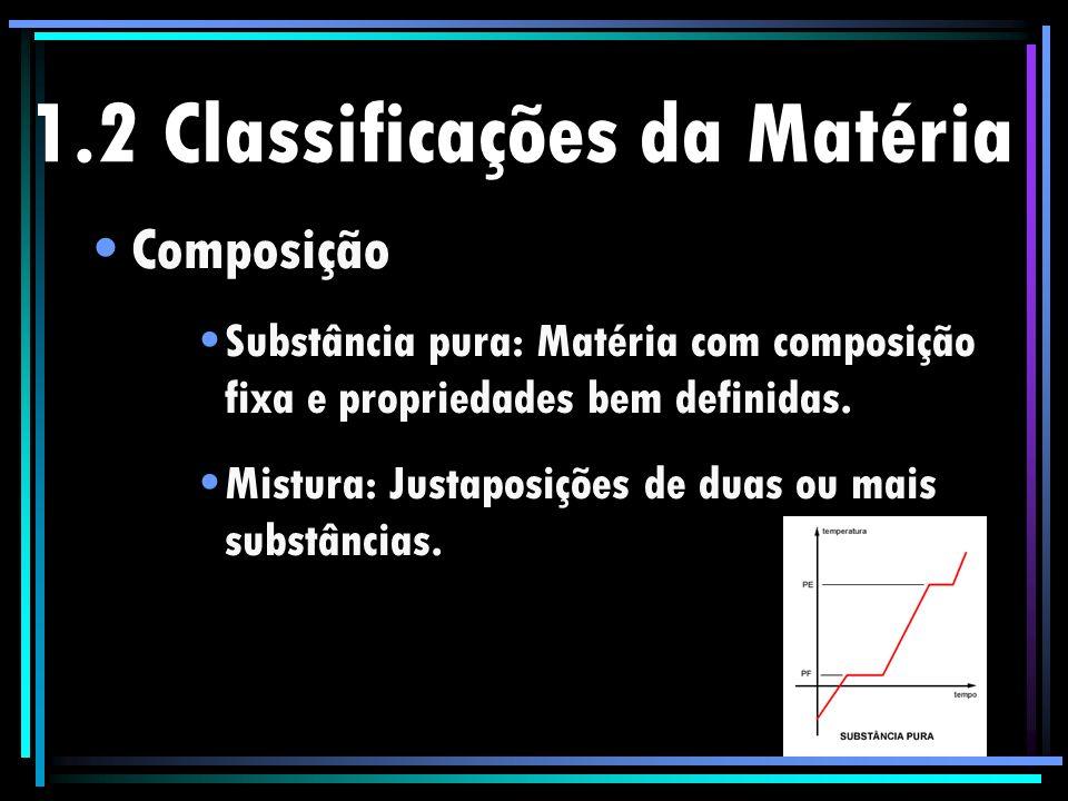 1.2 Classificações da Matéria Composição Substância pura: Matéria com composição fixa e propriedades bem definidas. Mistura: Justaposições de duas ou