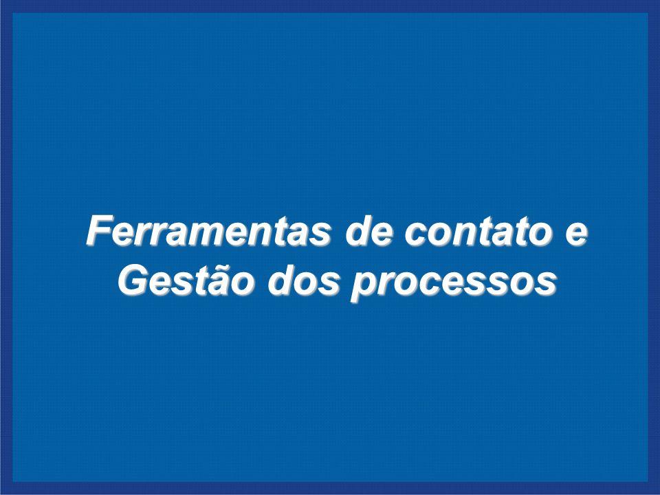 Ferramentas de contato e Gestão dos processos