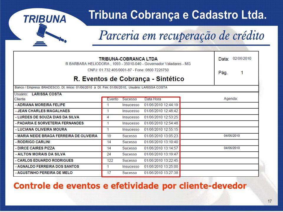 Controle de eventos e efetividade por cliente-devedor 17