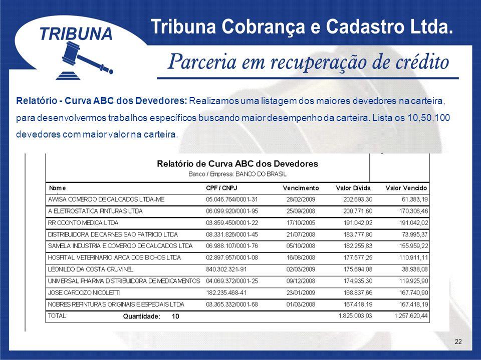 Relatório - Curva ABC dos Devedores: Realizamos uma listagem dos maiores devedores na carteira, para desenvolvermos trabalhos específicos buscando mai