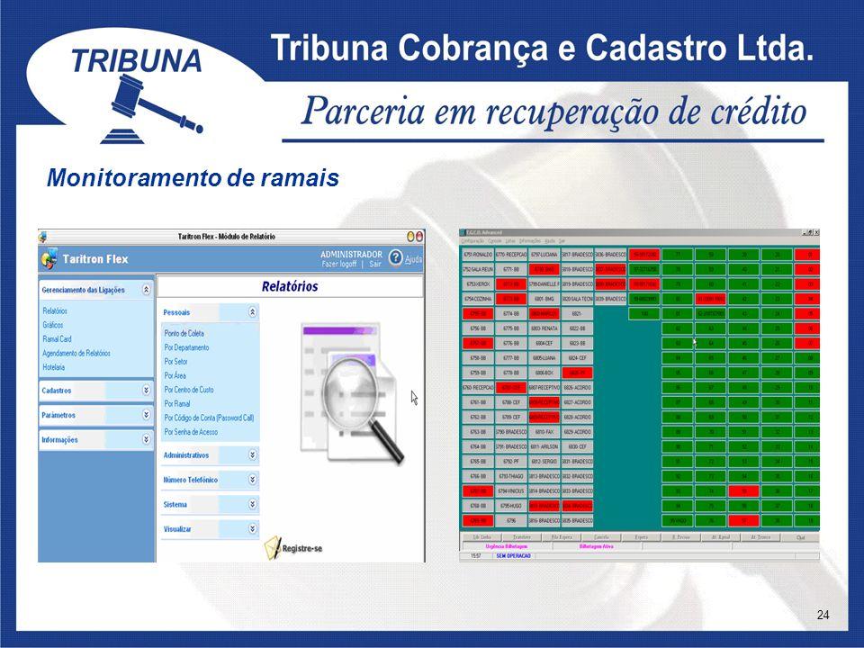 Monitoramento de ramais 24
