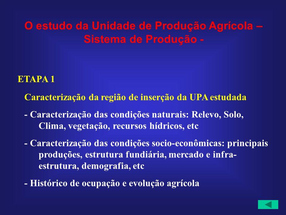 O estudo da Unidade de Produção Agrícola – Sistema de Produção - Caracterização da região de inserção da UPA estudada - Caracterização das condições n