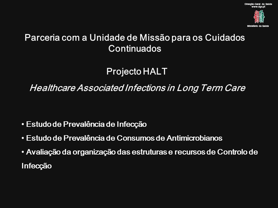 Direcção-Geral da Saúde www.dgs.pt Ministério da Saúde Projecto HALT Healthcare Associated Infections in Long Term Care Estudo de Prevalência de Infecção Estudo de Prevalência de Consumos de Antimicrobianos Estudo de Prevalência de Consumos de Antimicrobianos Avaliação da organização das estruturas e recursos de Controlo de Infecção Avaliação da organização das estruturas e recursos de Controlo de Infecção Parceria com a Unidade de Missão para os Cuidados Continuados