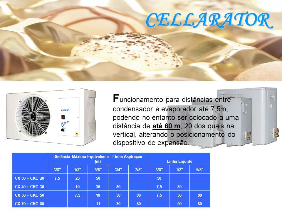 CELLARATOR F uncionamento para distâncias entre condensador e evaporador até 7,5m, podendo no entanto ser colocado a uma distância de até 80 m, 20 dos quais na vertical, alterando o posicionamento do dispositivo de expansão.