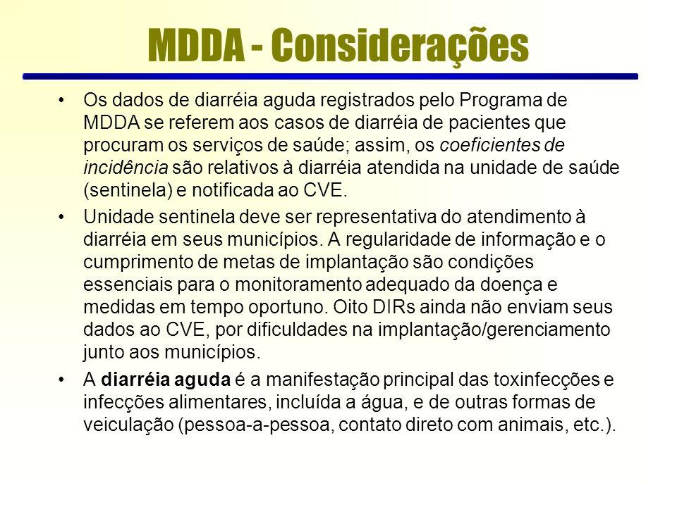 Os dados de diarréia aguda registrados pelo Programa de MDDA se referem aos casos de diarréia de pacientes que procuram os serviços de saúde; assim, os coeficientes de incidência são relativos à diarréia atendida na unidade de saúde (sentinela) e notificada ao CVE.