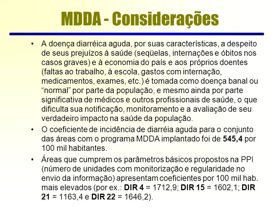 A doença diarréica aguda, por suas características, a despeito de seus prejuízos à saúde (seqüelas, internações e óbitos nos casos graves) e à economi