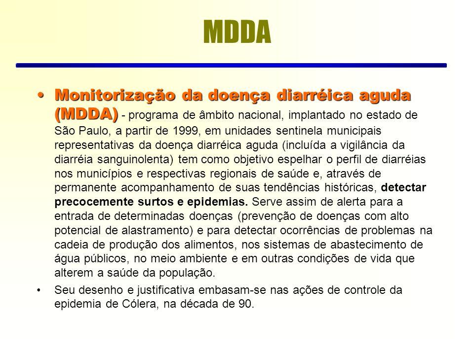 MDDA Monitorização da doença diarréica aguda (MDDA)Monitorização da doença diarréica aguda (MDDA) - programa de âmbito nacional, implantado no estado de São Paulo, a partir de 1999, em unidades sentinela municipais representativas da doença diarréica aguda (incluída a vigilância da diarréia sanguinolenta) tem como objetivo espelhar o perfil de diarréias nos municípios e respectivas regionais de saúde e, através de permanente acompanhamento de suas tendências históricas, detectar precocemente surtos e epidemias.