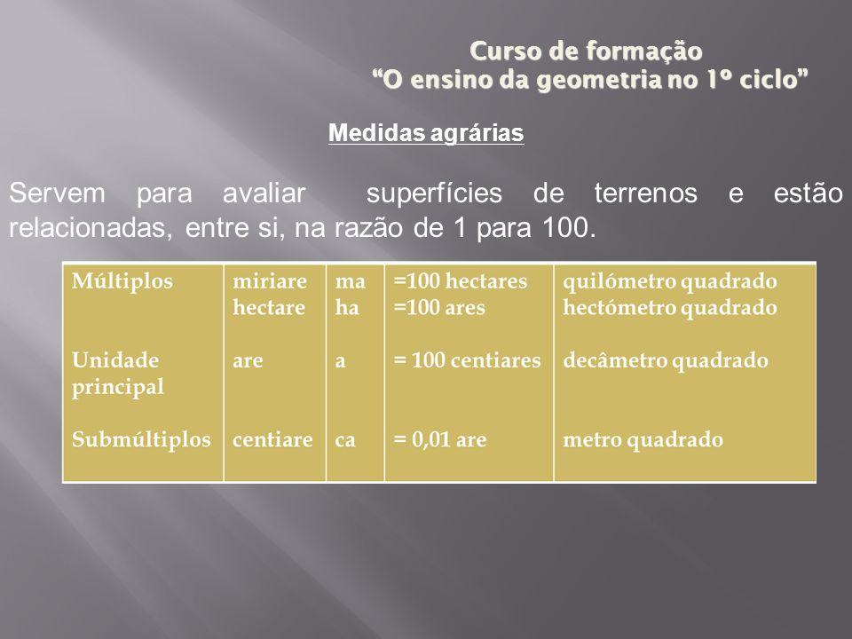 Ana Neto, Rosário Lóia, Sandra Bolinhas, Sandra Raposo MetasPrograma DescritoresObjetivos específicosNotas Determinar o volume do cubo de uma forma experimental.