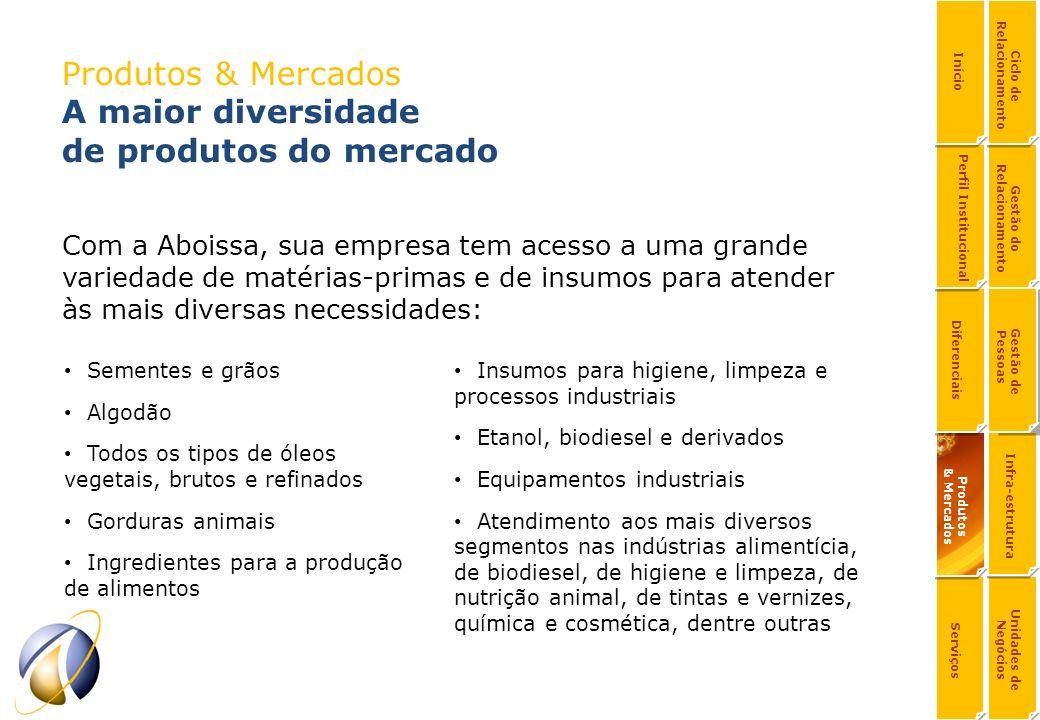 Com a Aboissa, sua empresa tem acesso a uma grande variedade de matérias-primas e de insumos para atender às mais diversas necessidades: Produtos & Me