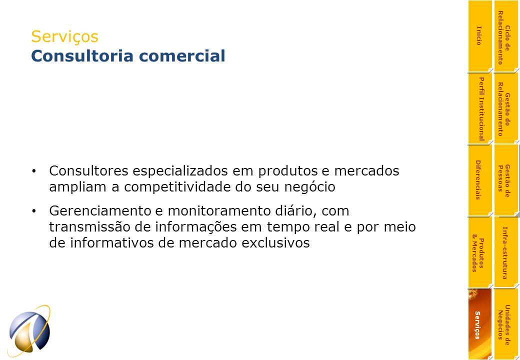 Consultores especializados em produtos e mercados ampliam a competitividade do seu negócio Gerenciamento e monitoramento diário, com transmissão de in
