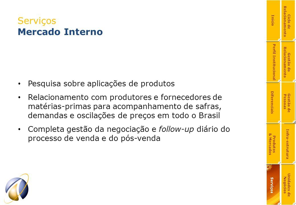 Serviços Mercado Interno Pesquisa sobre aplicações de produtos Relacionamento com produtores e fornecedores de matérias-primas para acompanhamento de