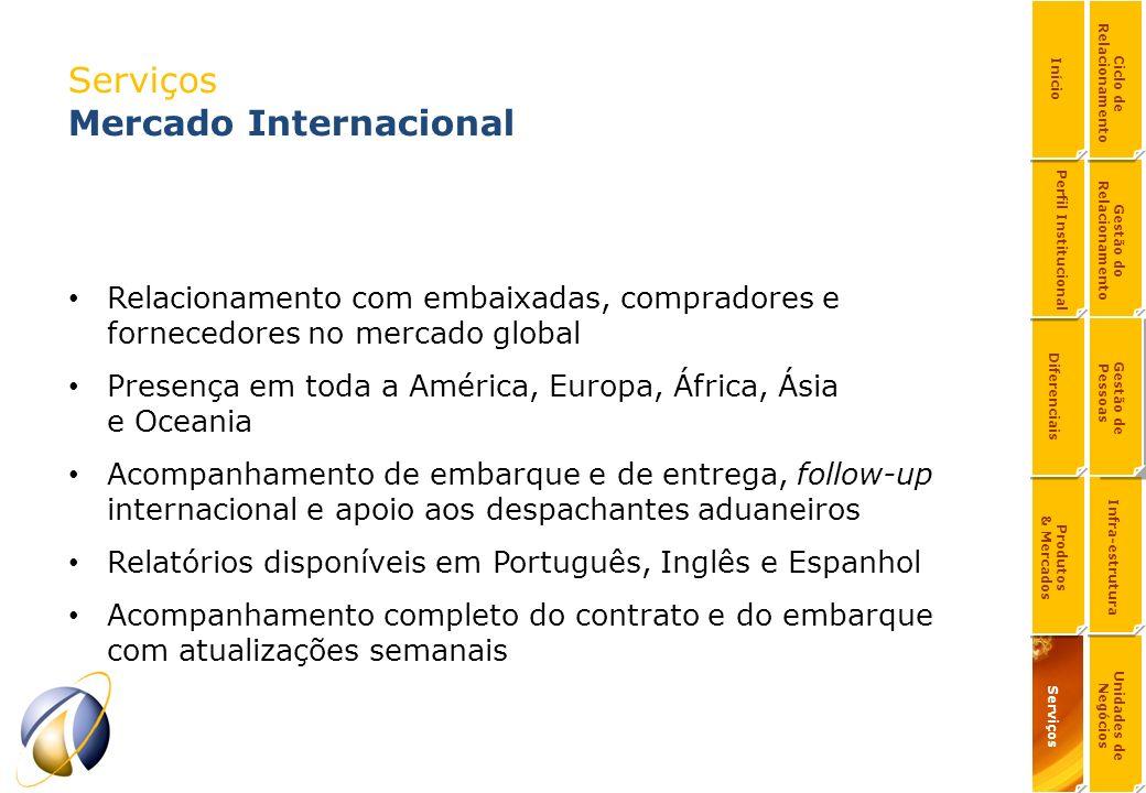Serviços Mercado Internacional Relacionamento com embaixadas, compradores e fornecedores no mercado global Presença em toda a América, Europa, África,