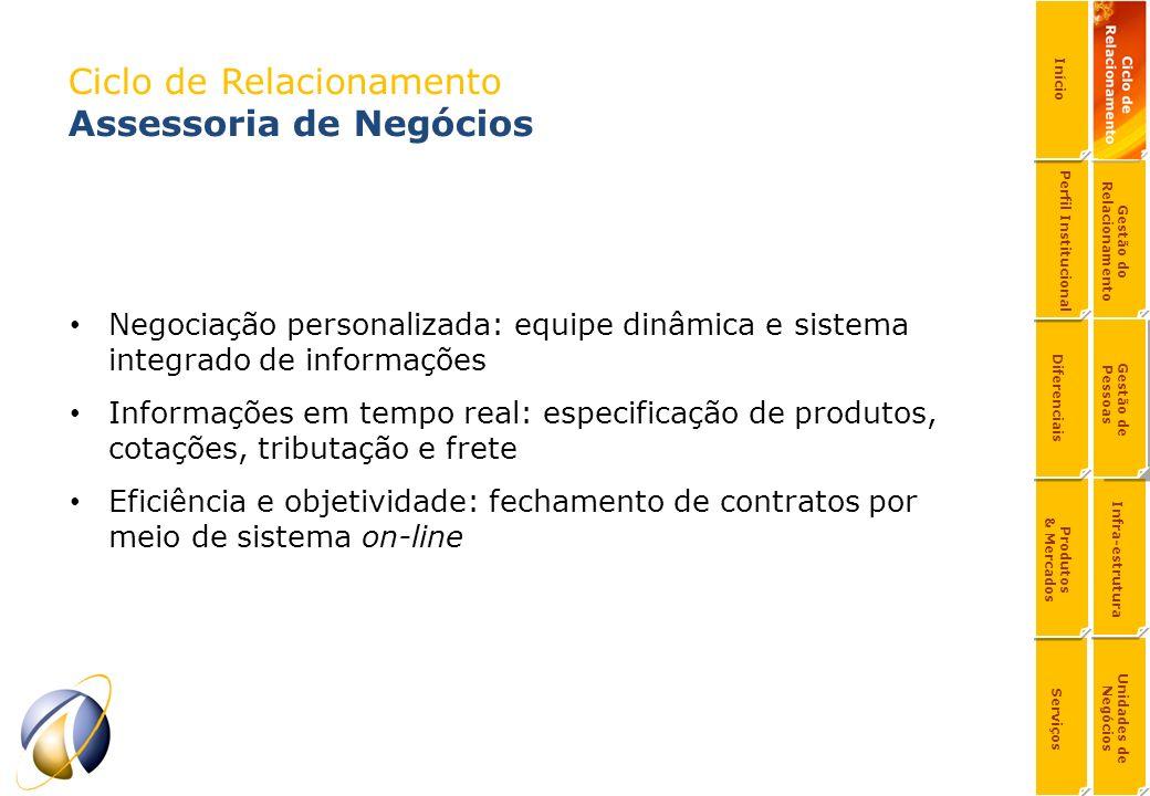 Negociação personalizada: equipe dinâmica e sistema integrado de informações Informações em tempo real: especificação de produtos, cotações, tributaçã