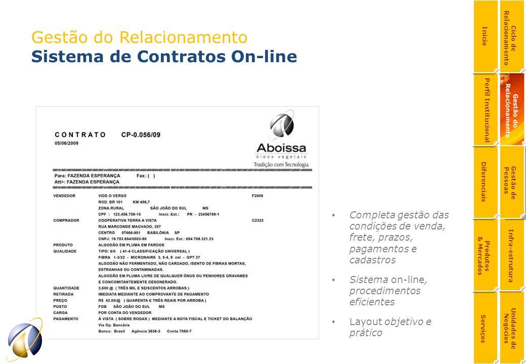 Gestão do Relacionamento Sistema de Contratos On-line Completa gestão das condições de venda, frete, prazos, pagamentos e cadastros Sistema on-line, p