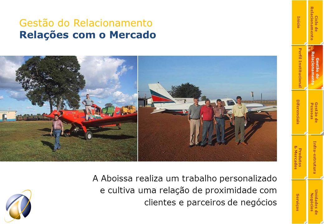 Gestão do Relacionamento Relações com o Mercado A Aboissa realiza um trabalho personalizado e cultiva uma relação de proximidade com clientes e parcei