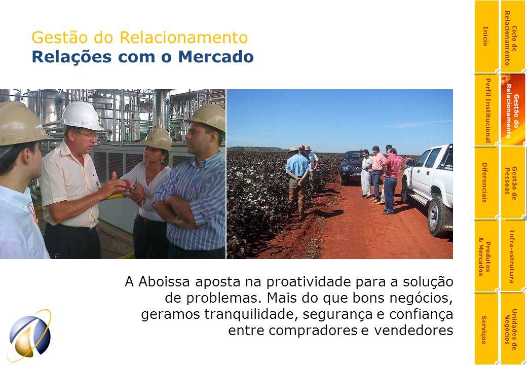 Gestão do Relacionamento Relações com o Mercado A Aboissa aposta na proatividade para a solução de problemas. Mais do que bons negócios, geramos tranq