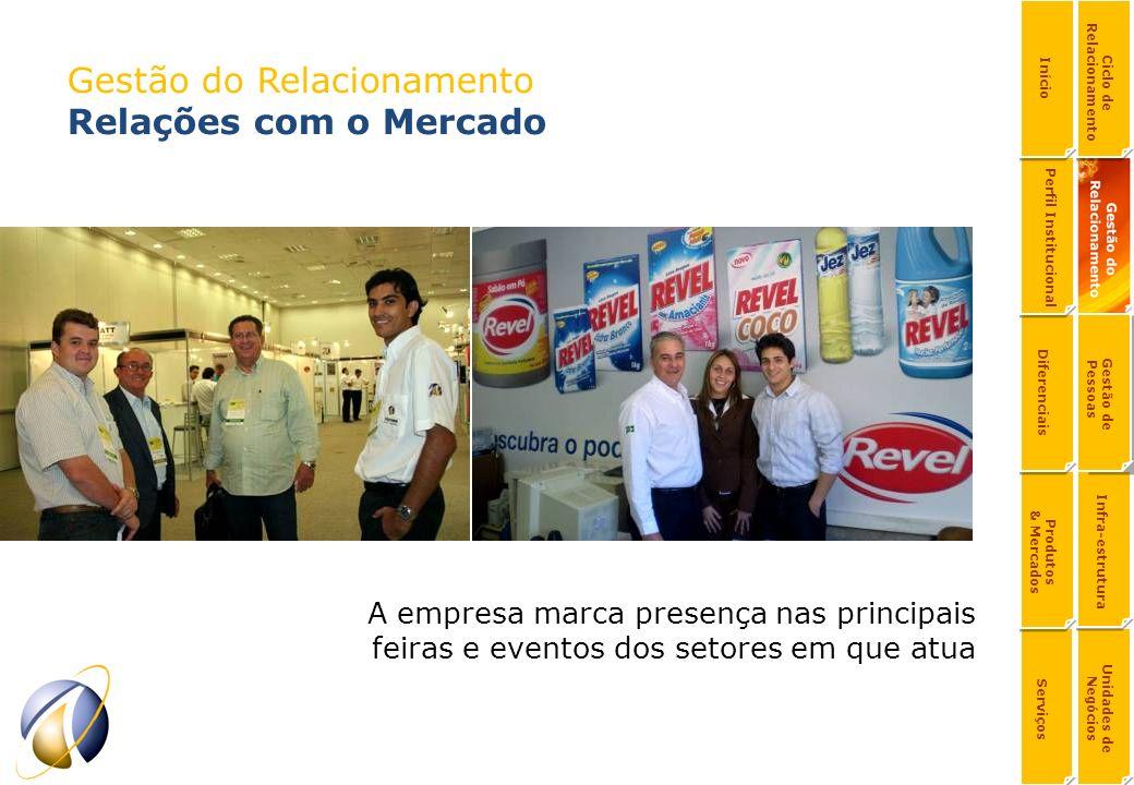 Gestão do Relacionamento Relações com o Mercado A empresa marca presença nas principais feiras e eventos dos setores em que atua Serviços Produtos & M