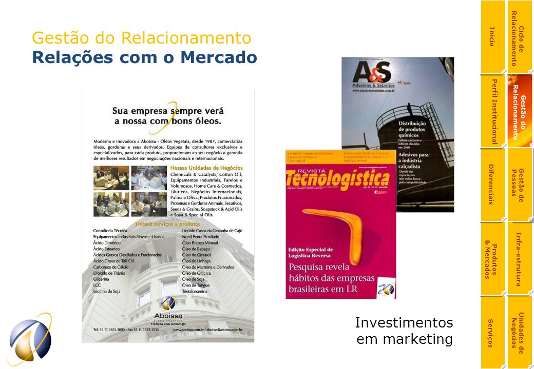Gestão do Relacionamento Relações com o Mercado Investimentos em marketing Serviços Produtos & Mercados Diferenciais Perfil Institucional Início Unida