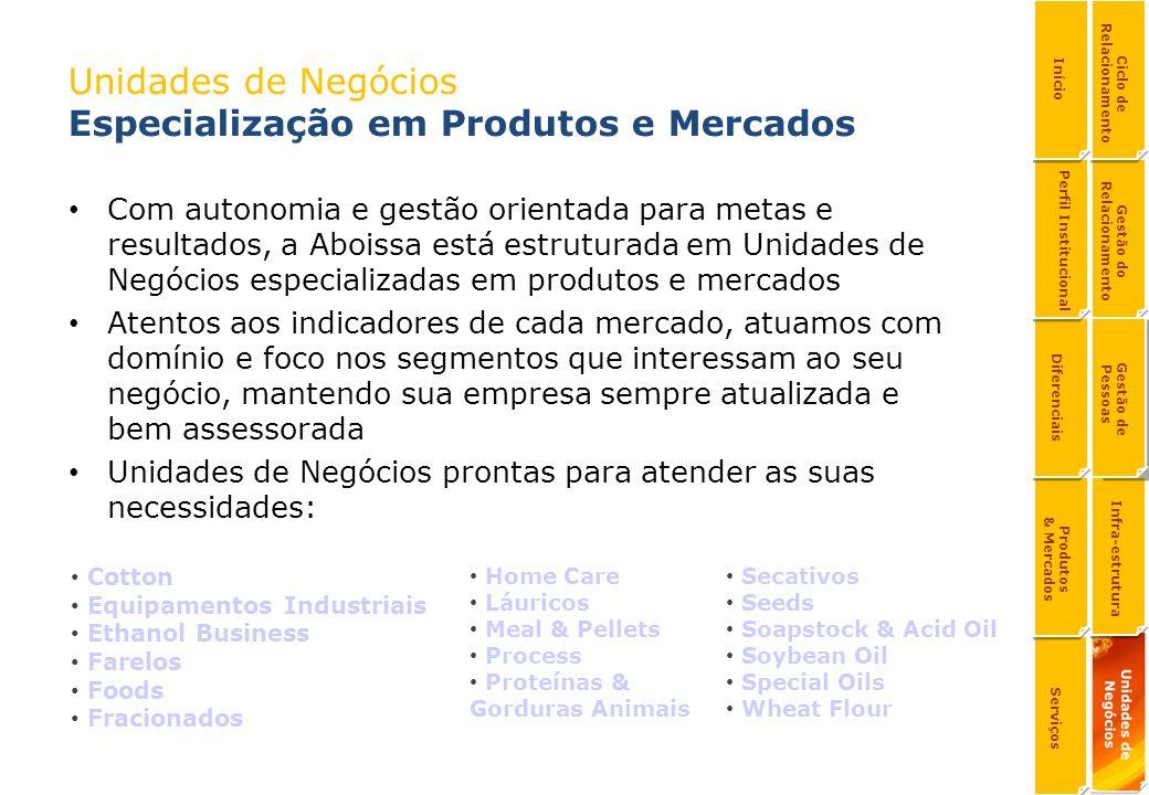 Com autonomia e gestão orientada para metas e resultados, a Aboissa está estruturada em Unidades de Negócios especializadas em produtos e mercados Ate