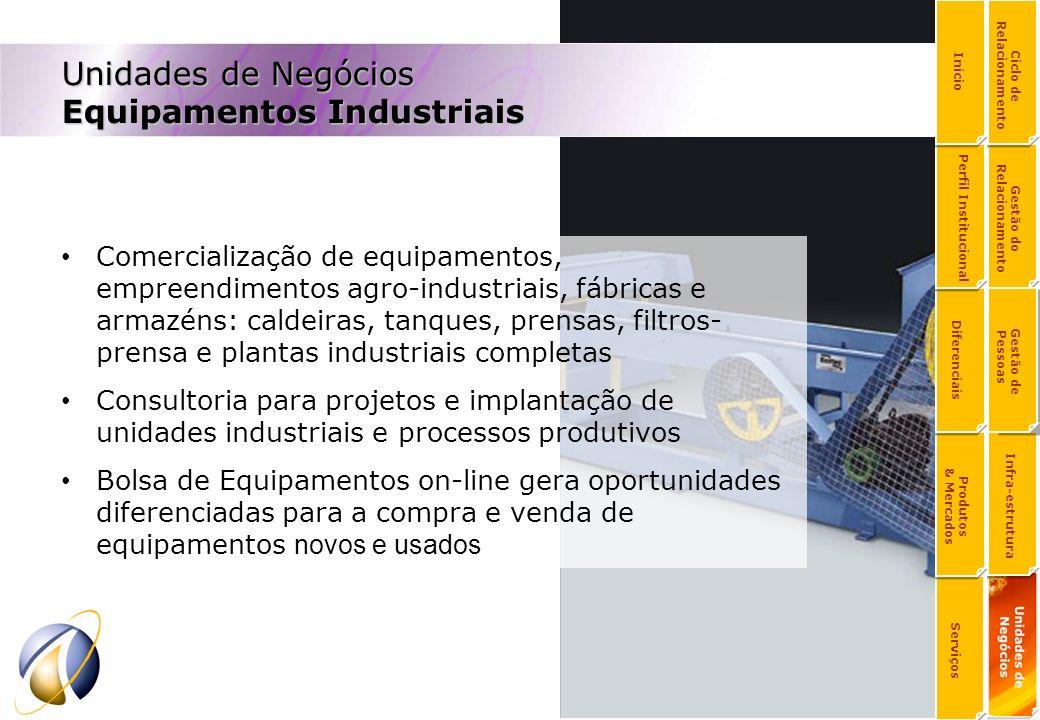 Comercialização de equipamentos, empreendimentos agro-industriais, fábricas e armazéns: caldeiras, tanques, prensas, filtros- prensa e plantas industr