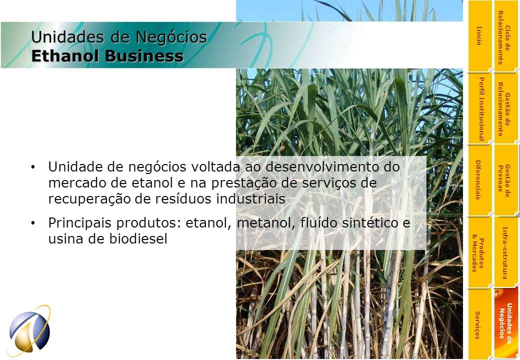 Unidade de negócios voltada ao desenvolvimento do mercado de etanol e na prestação de serviços de recuperação de resíduos industriais Principais produ