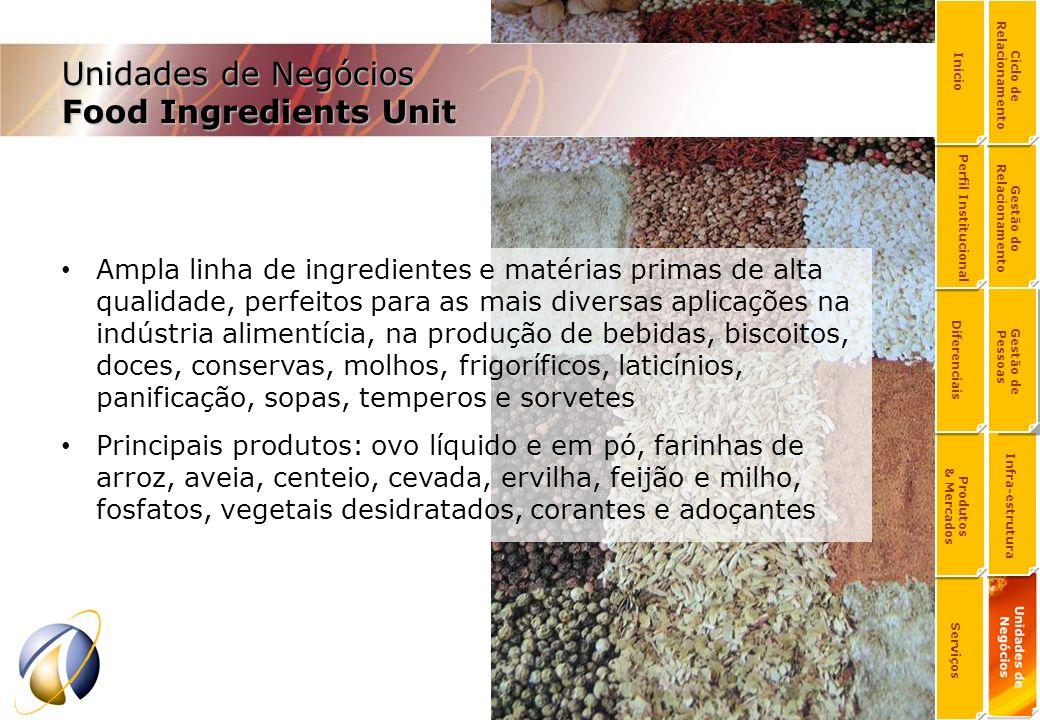Ampla linha de ingredientes e matérias primas de alta qualidade, perfeitos para as mais diversas aplicações na indústria alimentícia, na produção de b