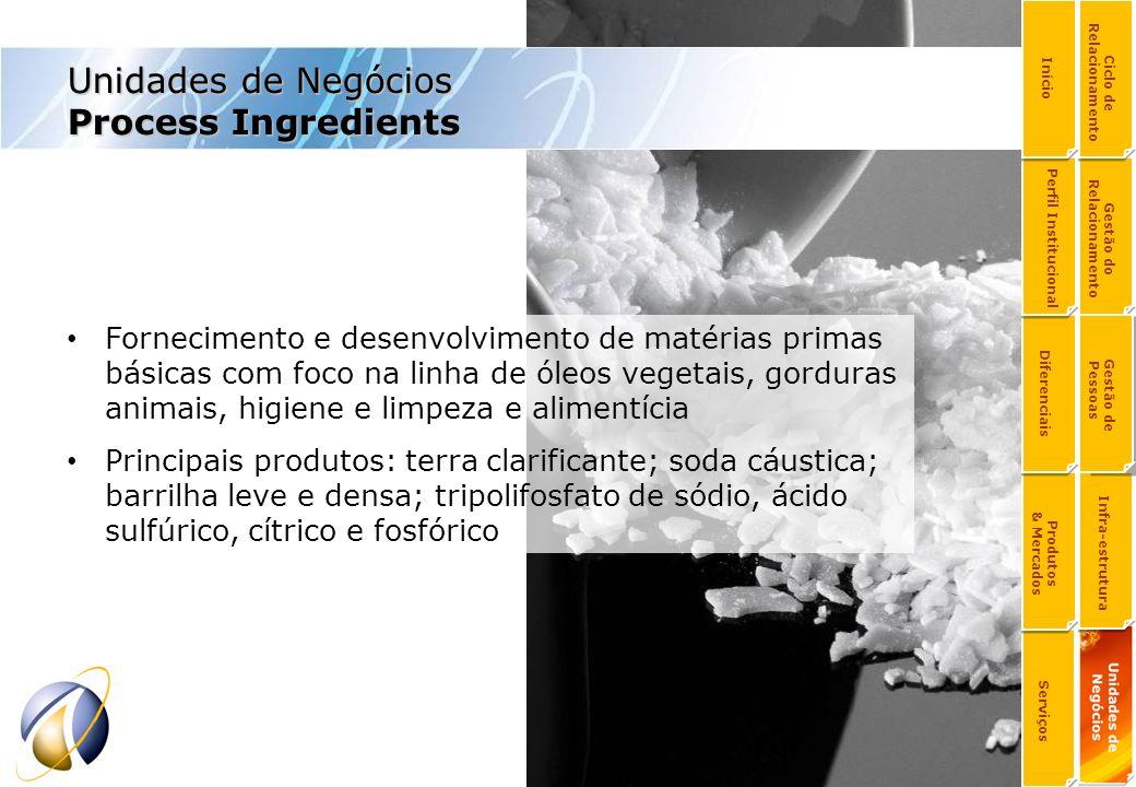 Fornecimento e desenvolvimento de matérias primas básicas com foco na linha de óleos vegetais, gorduras animais, higiene e limpeza e alimentícia Princ