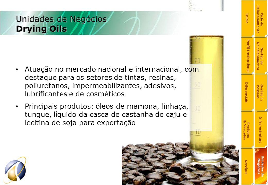 Atuação no mercado nacional e internacional, com destaque para os setores de tintas, resinas, poliuretanos, impermeabilizantes, adesivos, lubrificante
