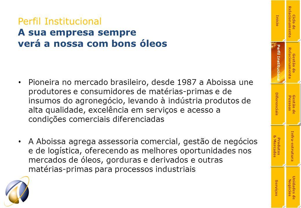 Perfil Institucional A sua empresa sempre verá a nossa com bons óleos Pioneira no mercado brasileiro, desde 1987 a Aboissa une produtores e consumidor