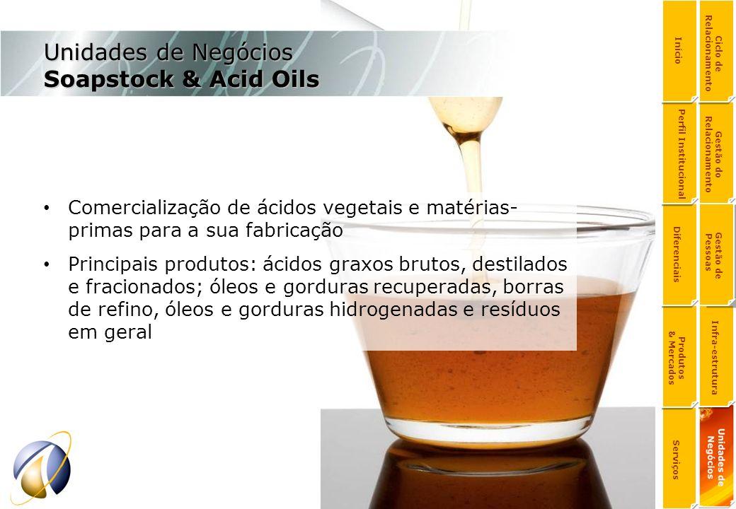 Comercialização de ácidos vegetais e matérias- primas para a sua fabricação Principais produtos: ácidos graxos brutos, destilados e fracionados; óleos