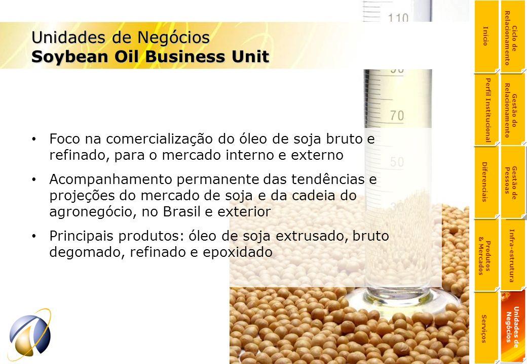 Foco na comercialização do óleo de soja bruto e refinado, para o mercado interno e externo Acompanhamento permanente das tendências e projeções do mer