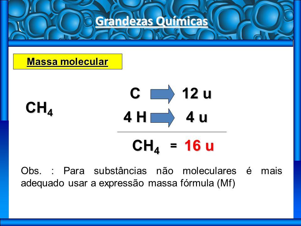 Grandezas Químicas Massa molecular C 12 u 4 H 4 u CH 4 16 u = Obs.