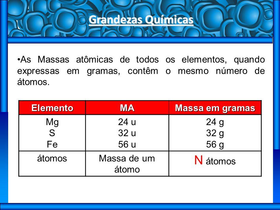 Grandezas Químicas As Massas atômicas de todos os elementos, quando expressas em gramas, contêm o mesmo número de átomos.ElementoMA Massa em gramas Mg S Fe 24 u 32 u 56 u 24 g 32 g 56 g átomosMassa de um átomo N átomos