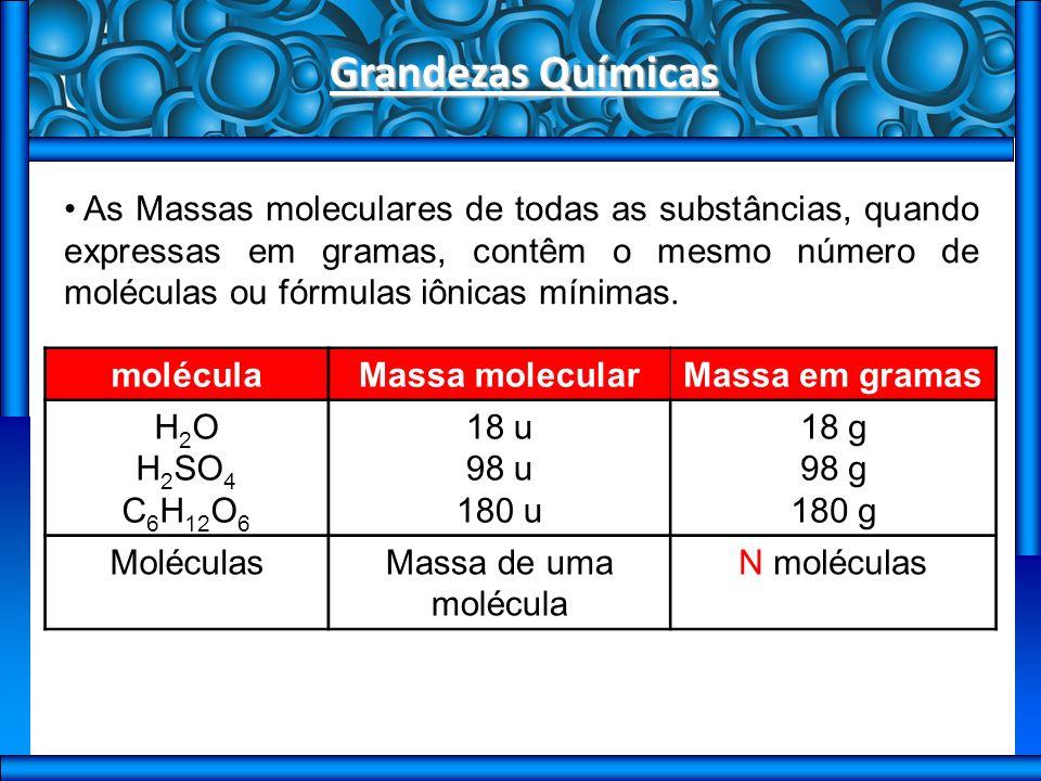 Grandezas Químicas As Massas moleculares de todas as substâncias, quando expressas em gramas, contêm o mesmo número de moléculas ou fórmulas iônicas mínimas.