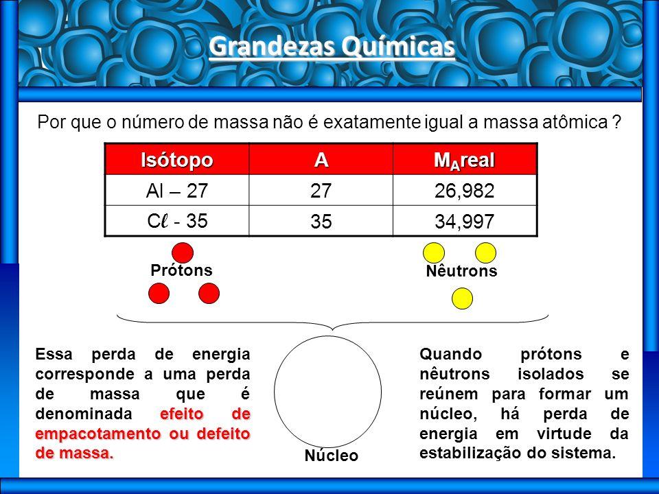 Grandezas Químicas Por que o número de massa não é exatamente igual a massa atômica ?IsótopoA M A real Al – 272726,982 C l - 35 3534,997 Prótons Nêutrons Núcleo efeito de empacotamento ou defeito de massa.