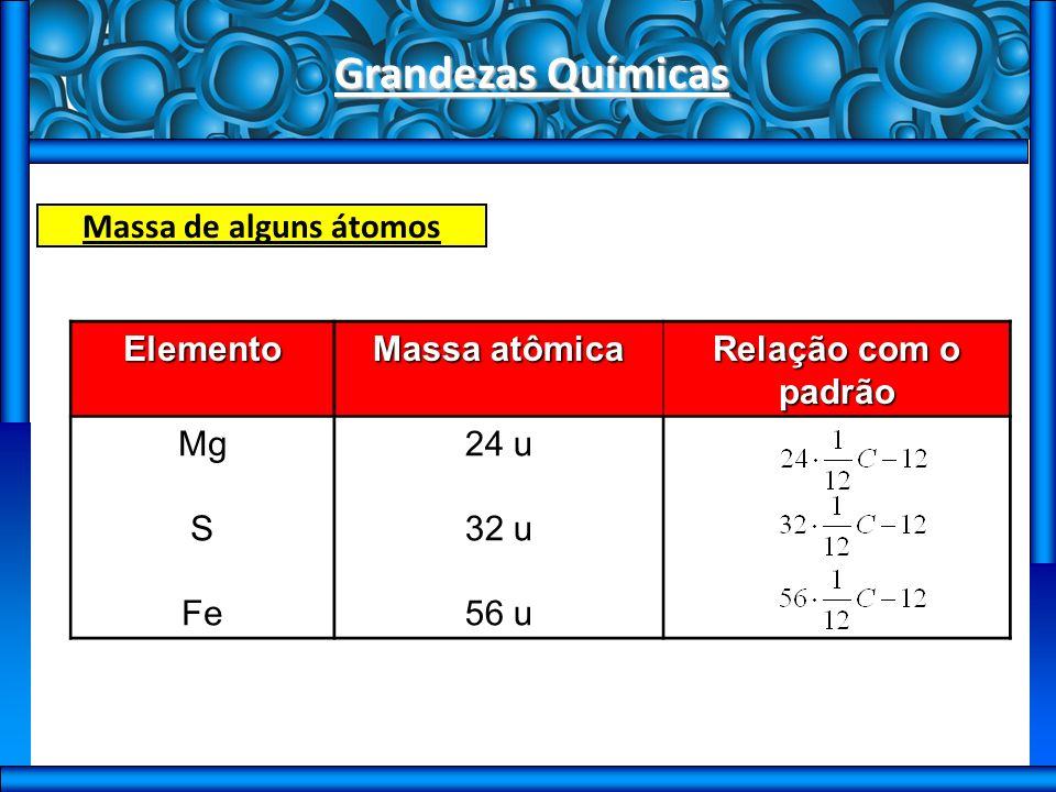 Grandezas Químicas Massa de alguns átomosElemento Massa atômica Relação com o padrão Mg S Fe 24 u 32 u 56 u
