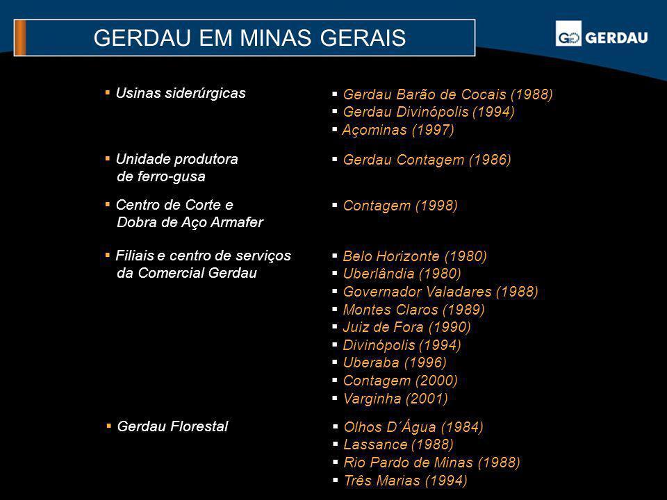 Usinas siderúrgicas Gerdau Barão de Cocais (1988) Gerdau Divinópolis (1994) Açominas (1997) Unidade produtora de ferro-gusa Gerdau Contagem (1986) Cen
