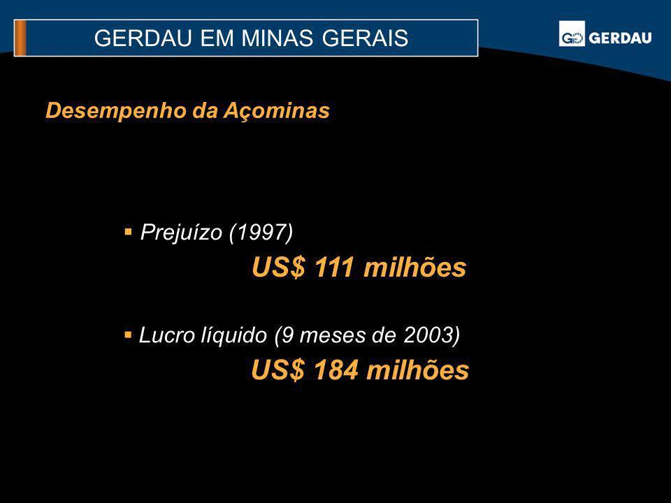 Prejuízo (1997) US$ 111 milhões Desempenho da Açominas Lucro líquido (9 meses de 2003) US$ 184 milhões GERDAU EM MINAS GERAIS