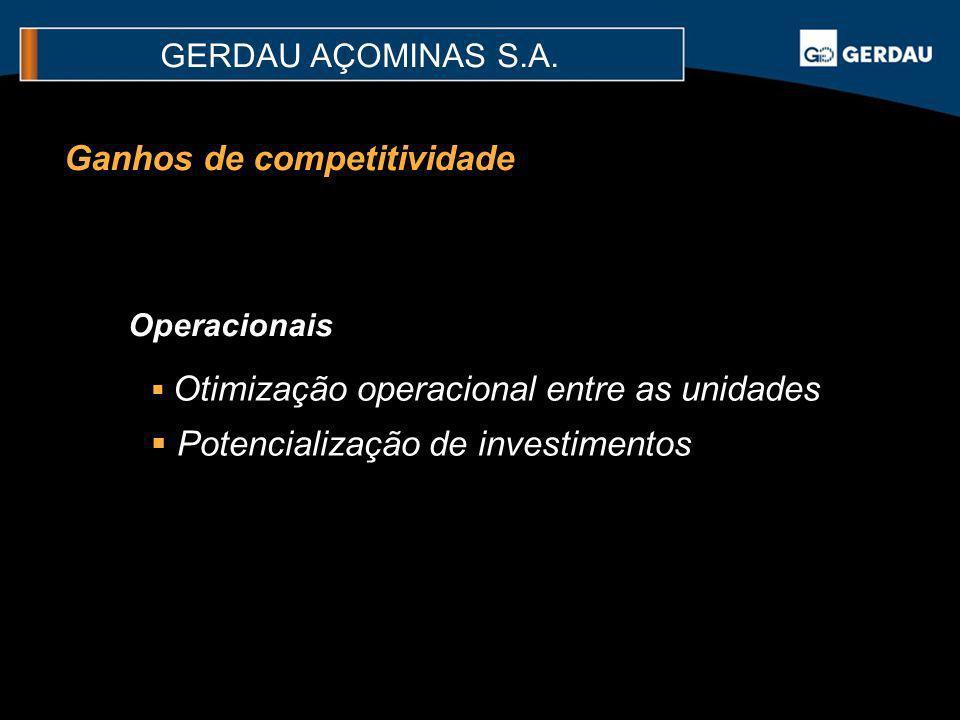 Ganhos de competitividade Otimização operacional entre as unidades Potencialização de investimentos Operacionais GERDAU AÇOMINAS S.A.