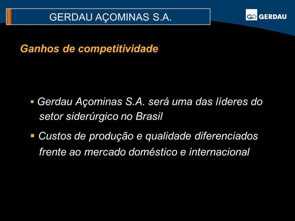 Ganhos de competitividade Gerdau Açominas S.A. será uma das líderes do setor siderúrgico no Brasil Custos de produção e qualidade diferenciados frente