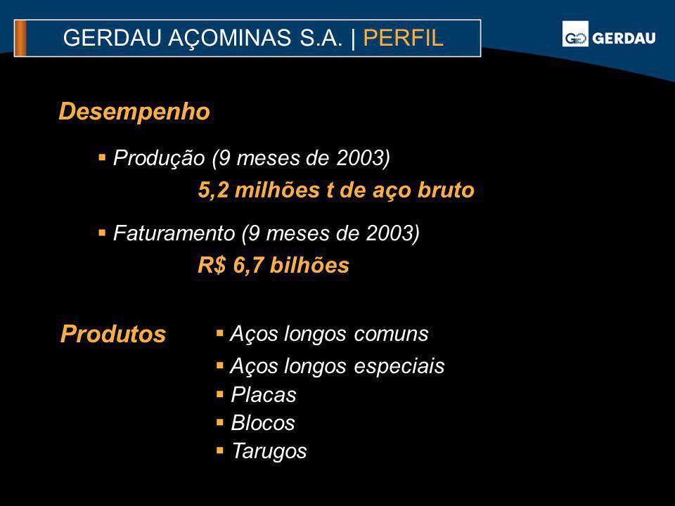 Desempenho GERDAU AÇOMINAS S.A. | PERFIL Produtos Aços longos comuns Aços longos especiais Placas Blocos Tarugos Produção (9 meses de 2003) 5,2 milhõe