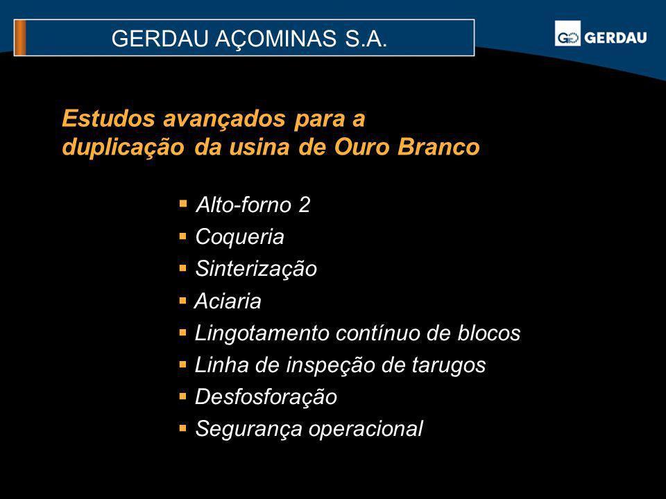 Estudos avançados para a duplicação da usina de Ouro Branco Alto-forno 2 Coqueria Sinterização Aciaria Lingotamento contínuo de blocos Linha de inspeç