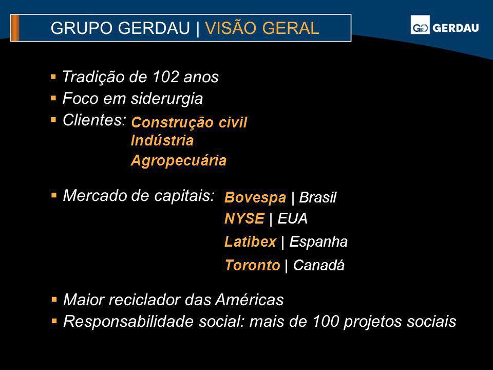 Tradição de 102 anos Foco em siderurgia Clientes: Bovespa | Brasil NYSE | EUA Latibex | Espanha Toronto | Canadá Construção civil Indústria Agropecuár