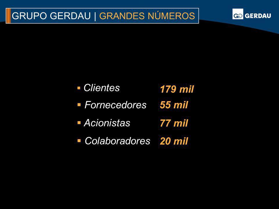 GRUPO GERDAU | GRANDES NÚMEROS Clientes Fornecedores Acionistas Colaboradores 179 mil 55 mil 77 mil 20 mil