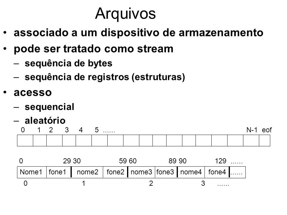 Arquivos associado a um dispositivo de armazenamento pode ser tratado como stream –sequência de bytes –sequência de registros (estruturas) acesso –seq