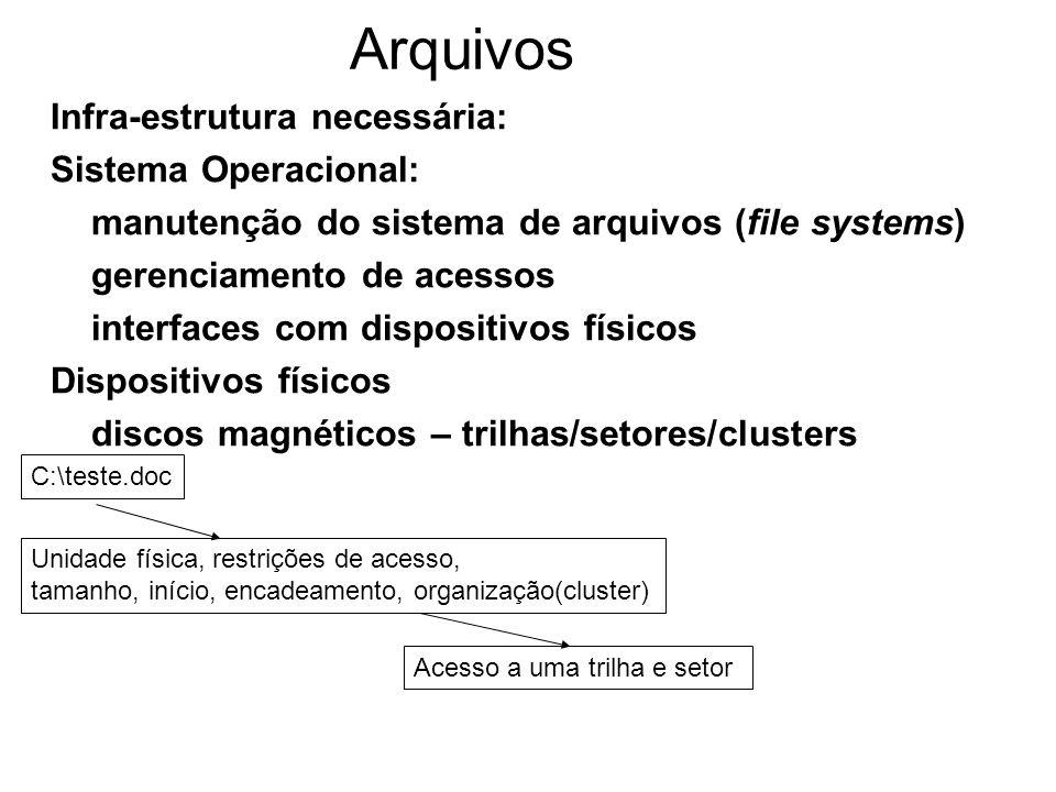 Arquivos Infra-estrutura necessária: Sistema Operacional: manutenção do sistema de arquivos (file systems) gerenciamento de acessos interfaces com dis