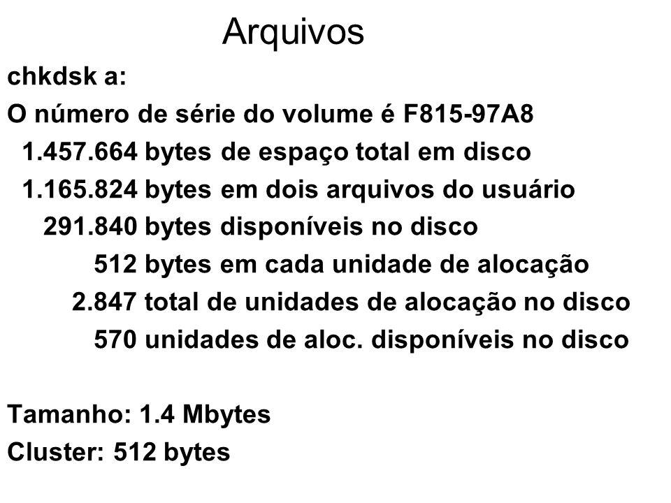 Arquivos chkdsk a: O número de série do volume é F815-97A8 1.457.664 bytes de espaço total em disco 1.165.824 bytes em dois arquivos do usuário 291.84