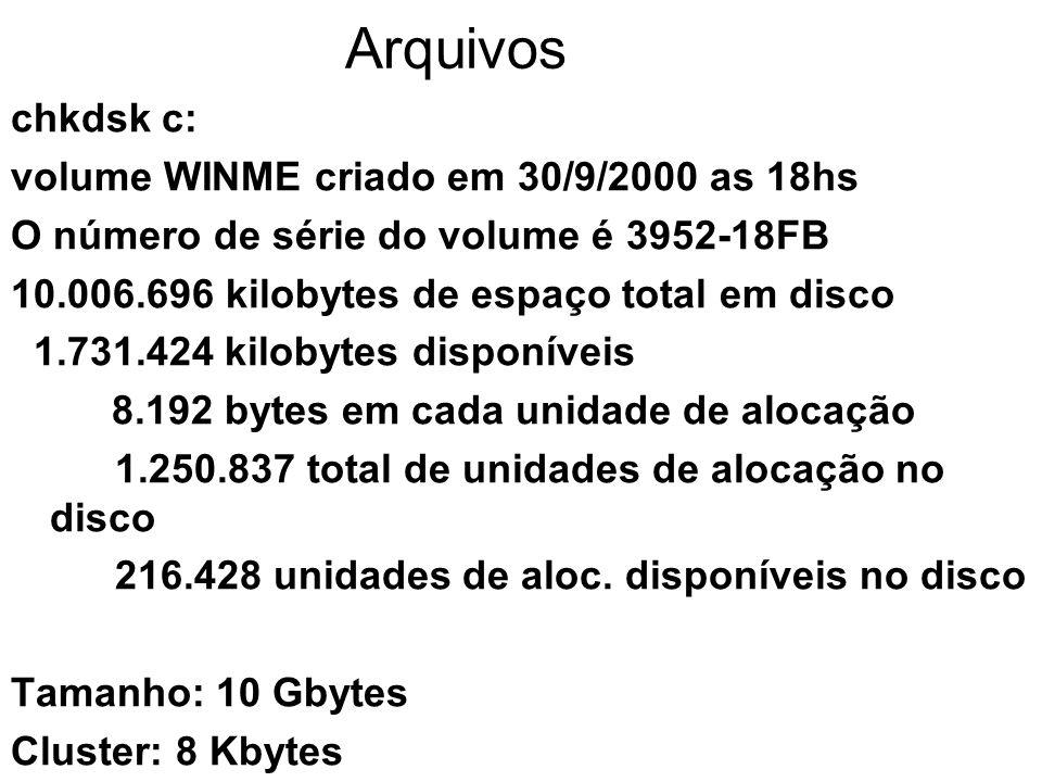 Arquivos chkdsk c: volume WINME criado em 30/9/2000 as 18hs O número de série do volume é 3952-18FB 10.006.696 kilobytes de espaço total em disco 1.73